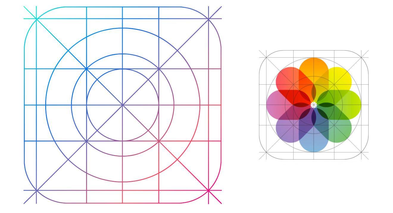 مميزات استخدام الشبكة في التصميم