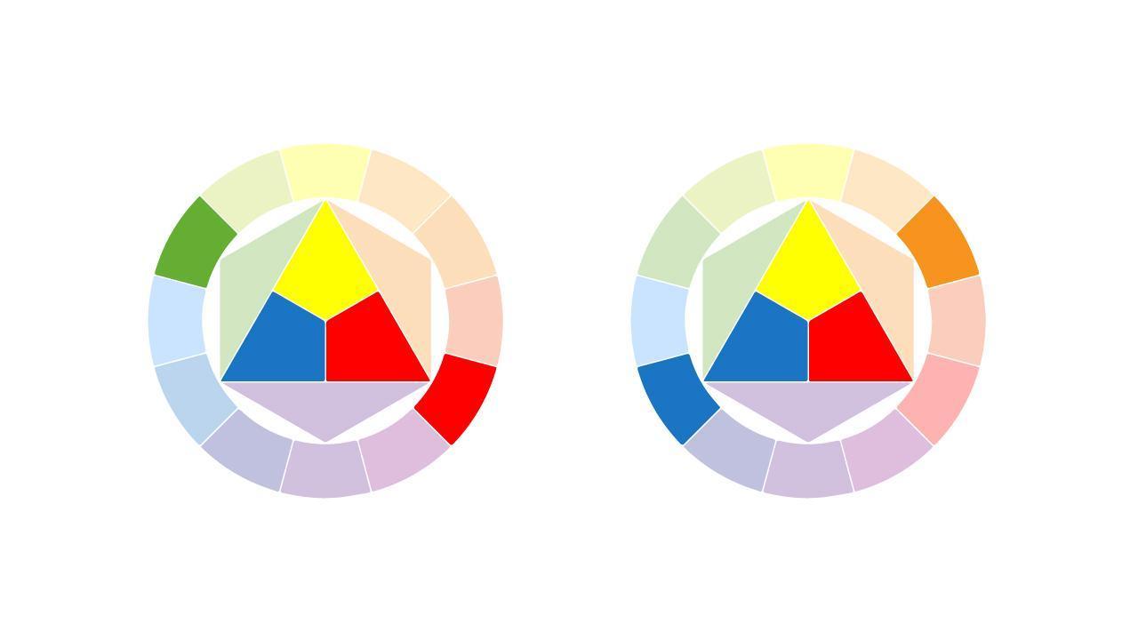 الألوان المكملة complementary color