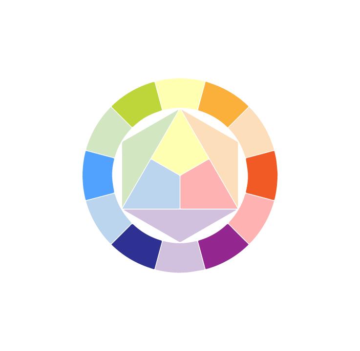 الألوان الثلاثية  المشتقة Tertiary colors