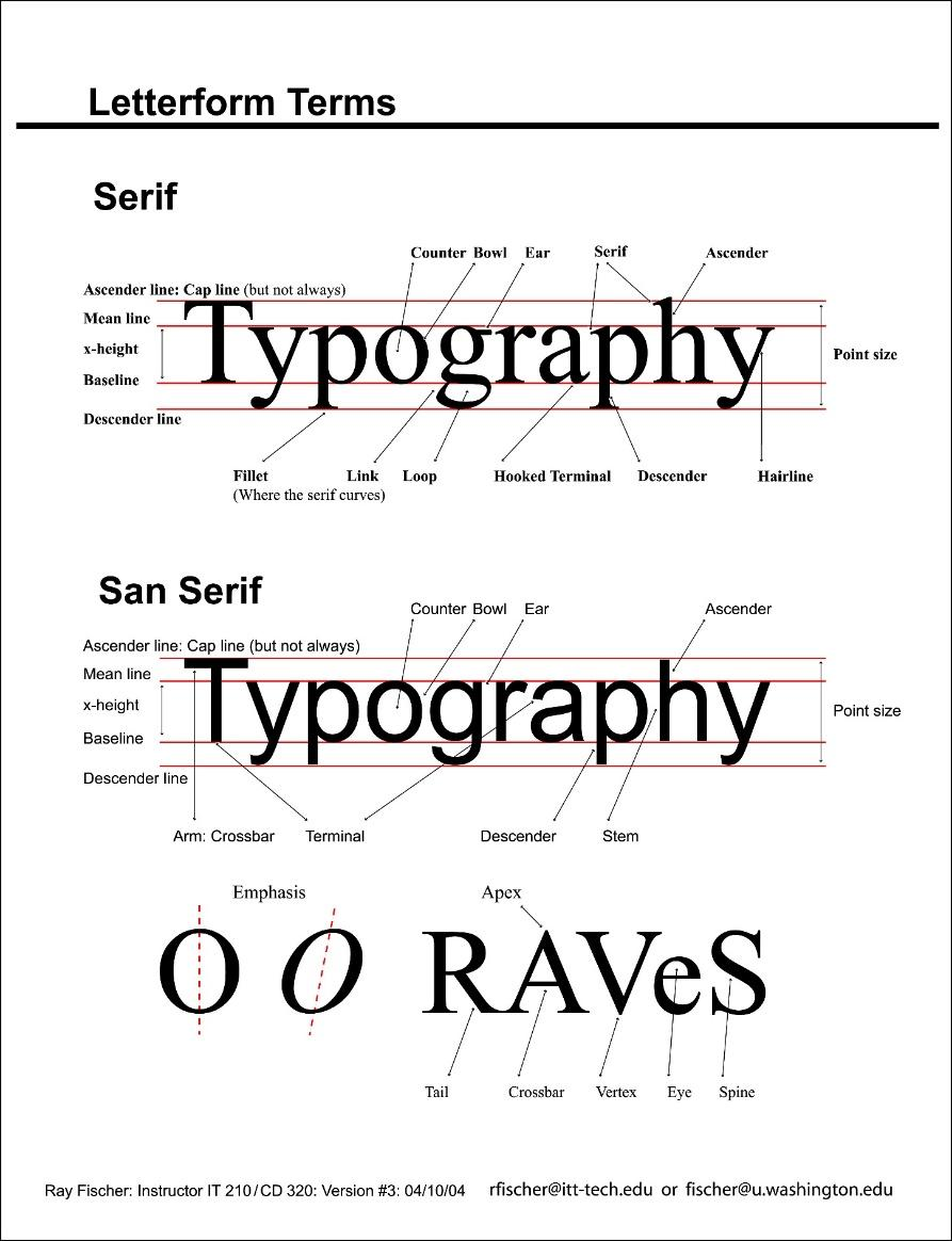 شكل الحروف typeface