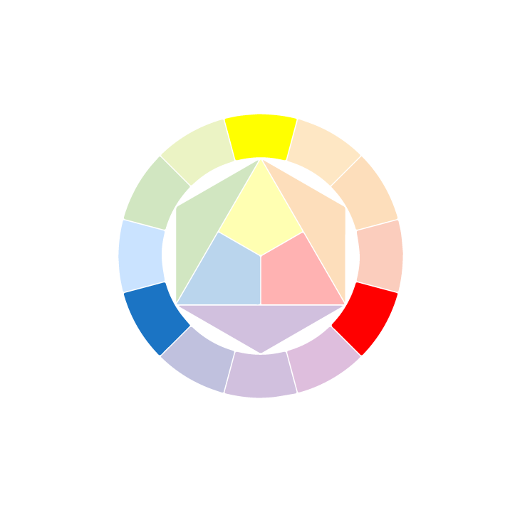 الألوان الأساسية (Primary colors)
