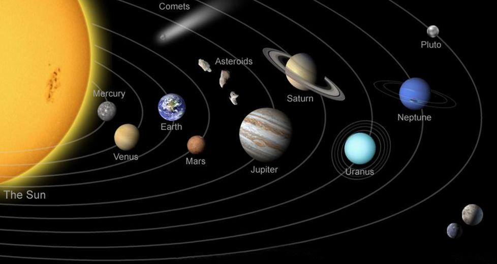 استلهام الوحدة من خلال المجموعة الشمسية