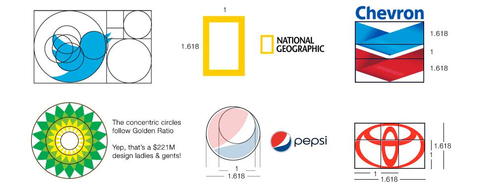 النسبة الذهبية في تصميم الشعارات
