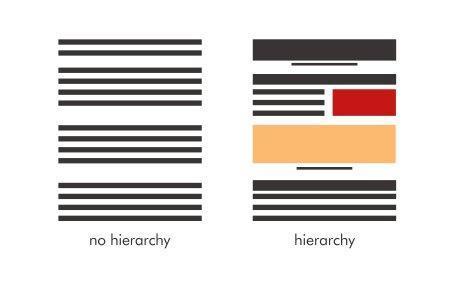 أهمية التدرج البصري في التصميم