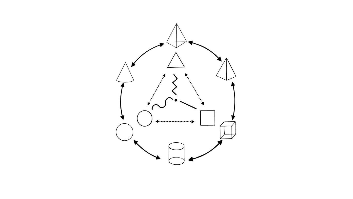 الأشكال كأحد عناصر التصميم