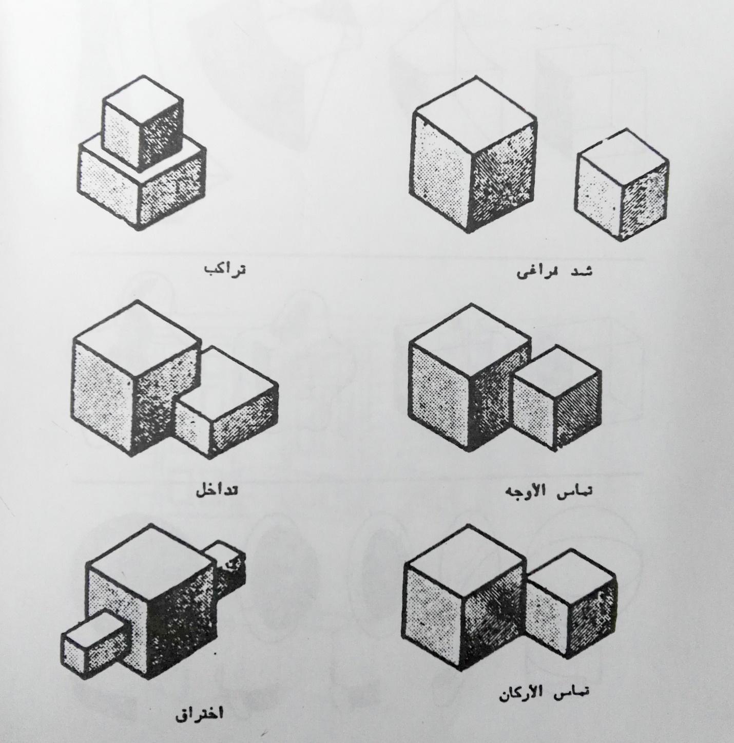 الاختلاف في تركيب المساحات في التصميم